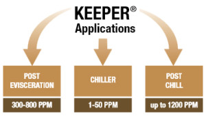 keeper-poultry-3
