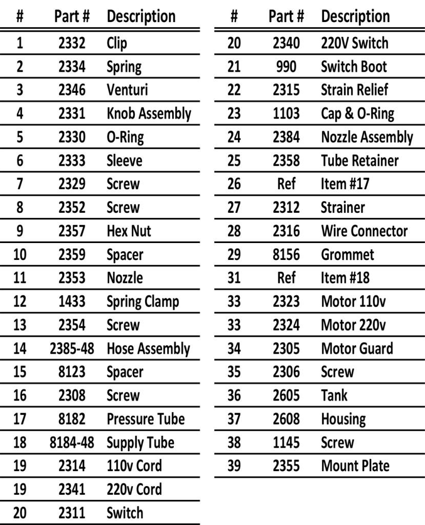 parts list.xls