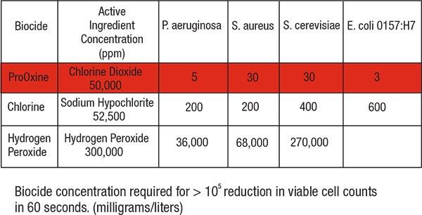 prooxine-5