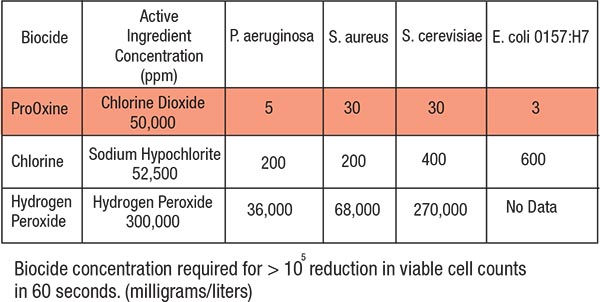 prooxine-drinking-water5